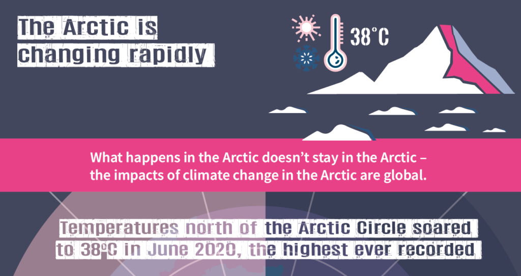 The Arctic is Changing Rapidly