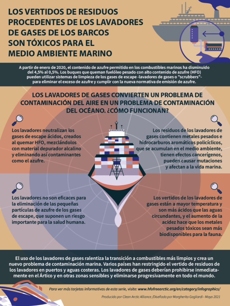 Los vertidos des residuos procedentes de los lavadores de gases de los barcos son tóxicos para el medio ambiente marino