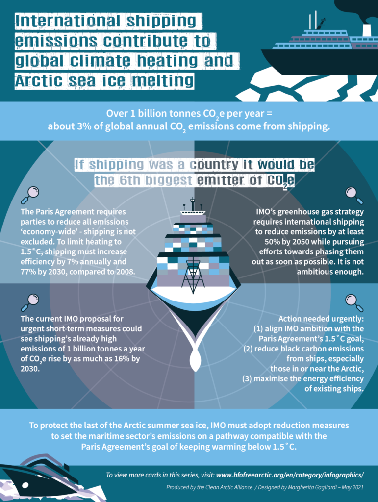 Infographic: International Shipping emissions contribute to global climate heating and Arctic sea ice melting