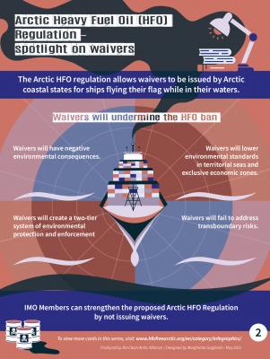 Arctic Heavy Fuel Oil (HFO) Regulation: Spotlight on Waivers